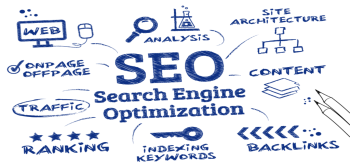 SEARCH ENGINE OPTIMIZATION (SEO) Resize