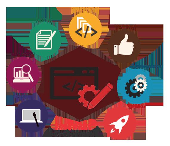 Software Development or Application Development